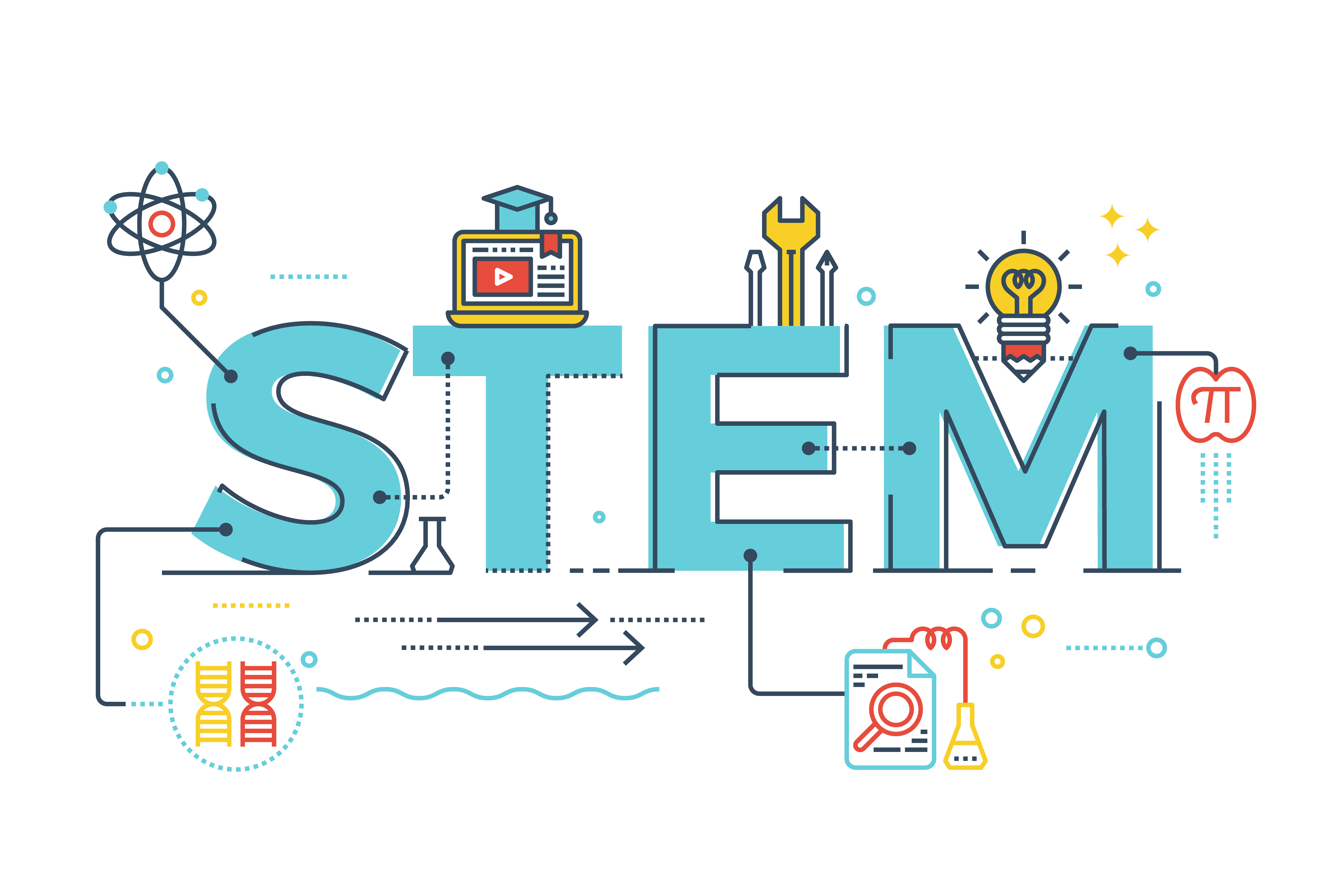 Why is STEM Hard to Define?